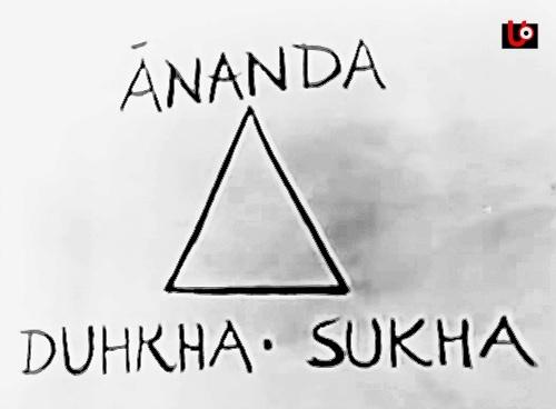 SUKHA DUKHA