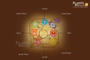 five golden rules of vastu shastra for buying a home 449 s1
